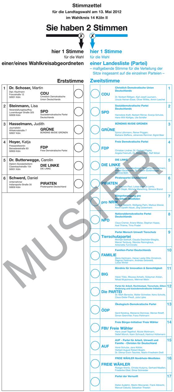 Stimmzettel Köln